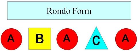Dom and Bryce Form Prezi by Dom Riccitelli on Prezi